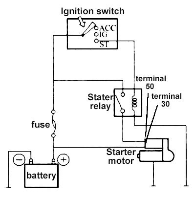 starting control circuit with starter relay