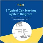 3-typical-car-starting-system-diagram