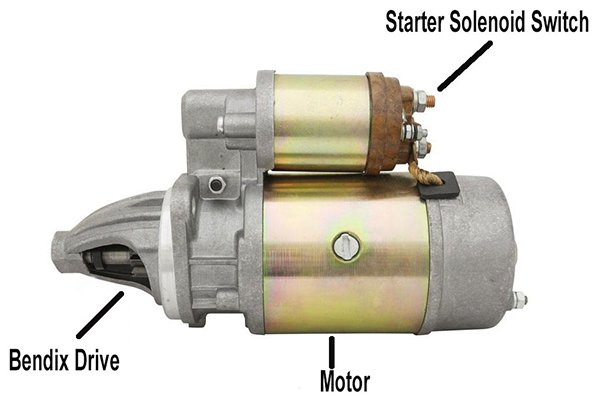car-starter-motor-major-components