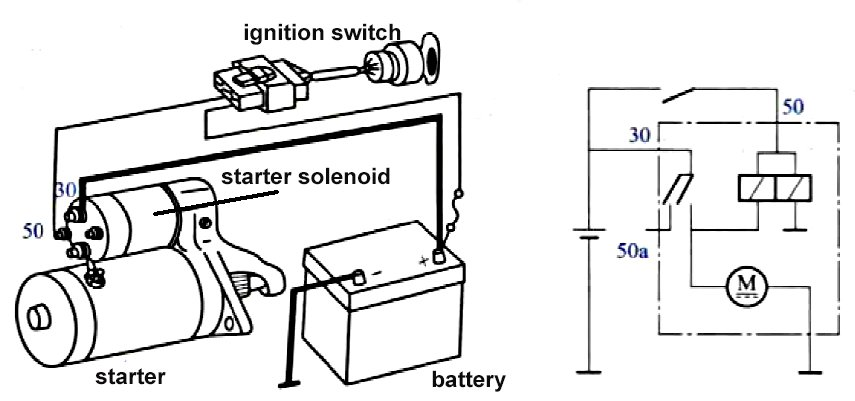 Starter Switch Wiring Diagram Starter Solenoid Switch Wiring Diagram ...