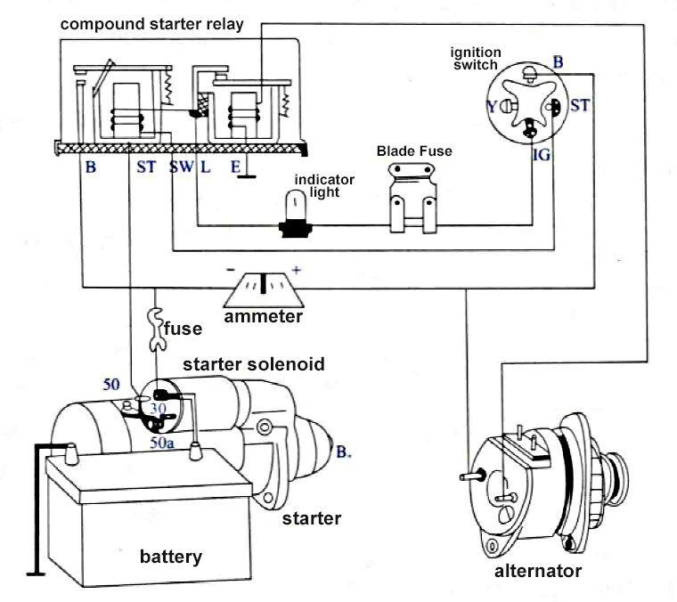 starter solenoid and alternator wiring diagram
