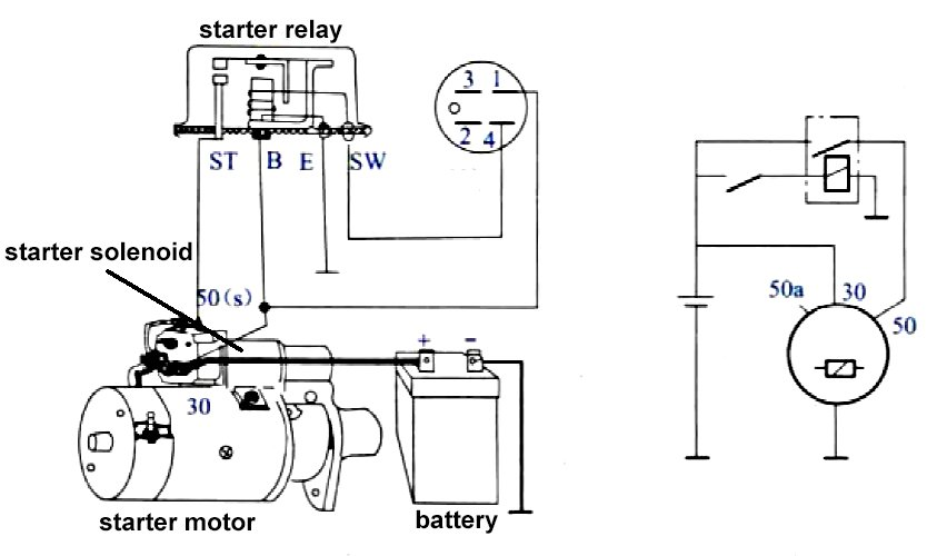 3 typical car starting system diagram t&x starter parts diagram single relay car starter wiring diagram