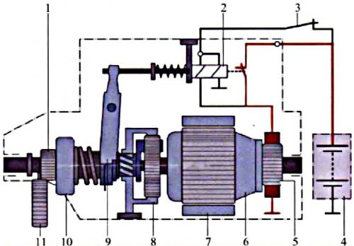starter solenoid the definitive guide to solve all the solenoid rh startersolenoid net Starter Solenoid Problems Starter Solenoid Problems