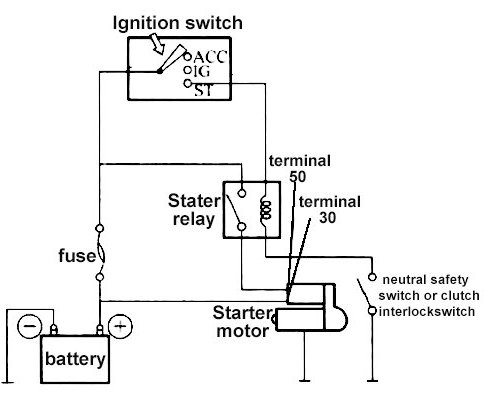 starting control circuit with starter relay&safety switch