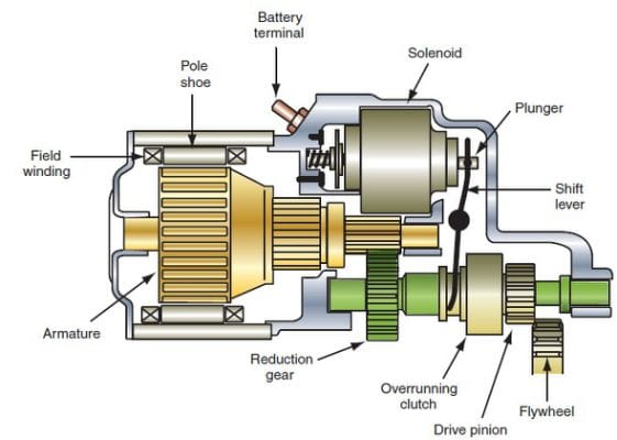 Gear Reduction Drive