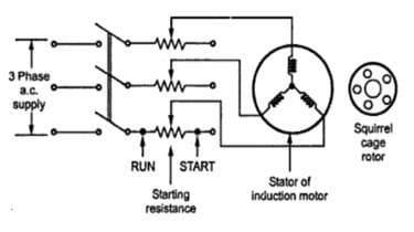 Stator Resistance Motor State