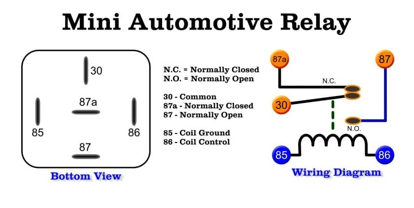 Mini Automotive Relay