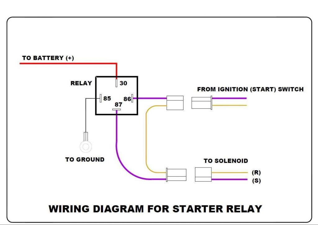 remote starter switch wiring diagrams remote starter relay wiring diagram e3 wiring diagram  remote starter relay wiring diagram