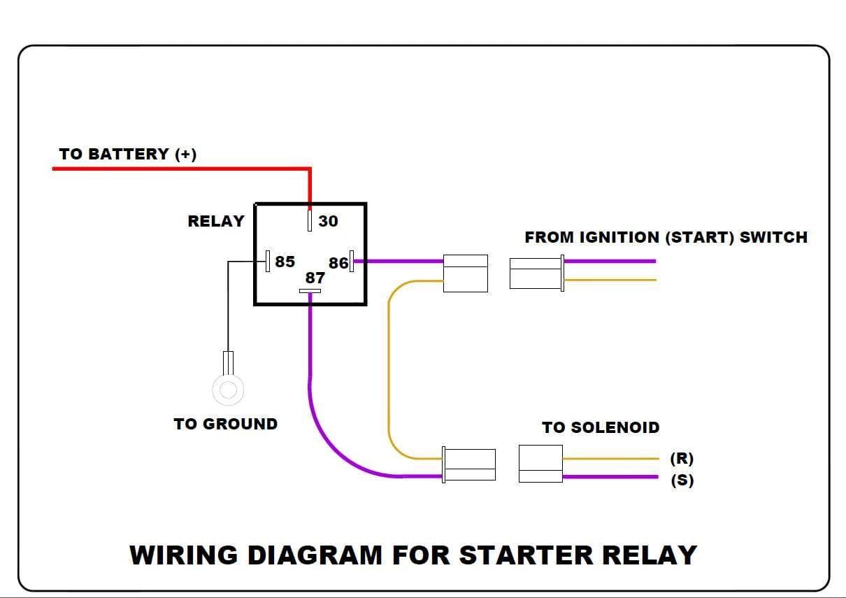 Wiring-diagram-of-starter-relay